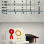 Скриншот Academy: Tic-Tac-Toe – Изображение 2