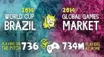 Англия чаще других побеждает на ЧМ в 2014 FIFA World Cup Brazil . - Изображение 2
