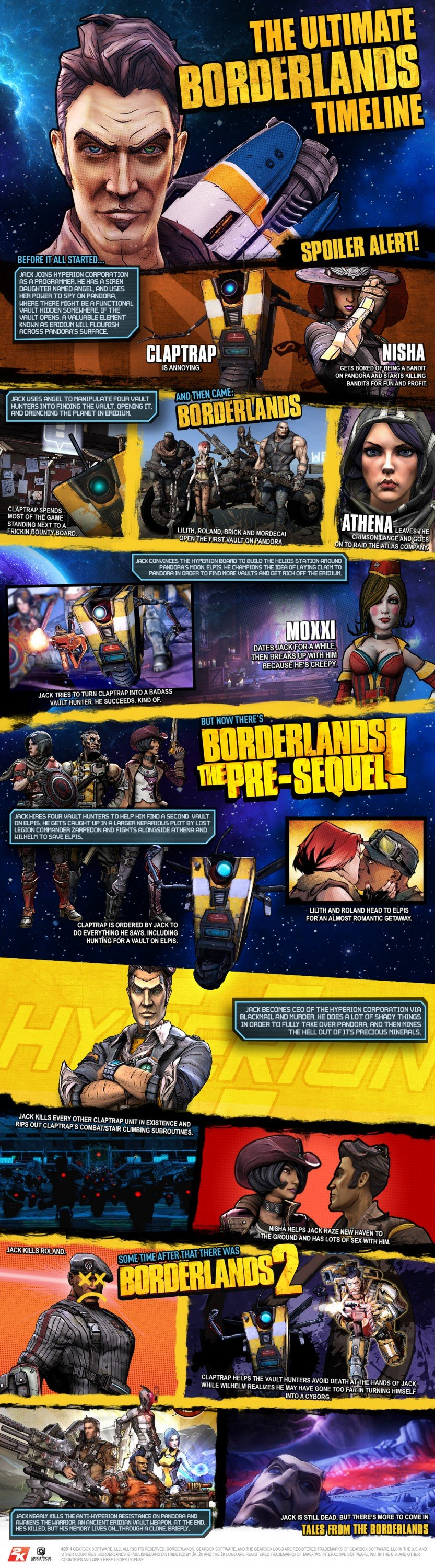 Рецензия на Borderlands The Pre-Sequel - Изображение 15