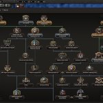 Скриншот Hearts of Iron IV: Together for Victory – Изображение 2