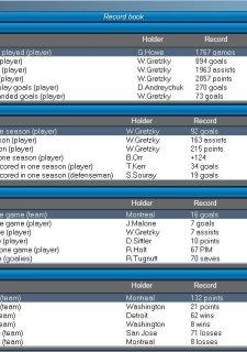 GM Hockey 2009