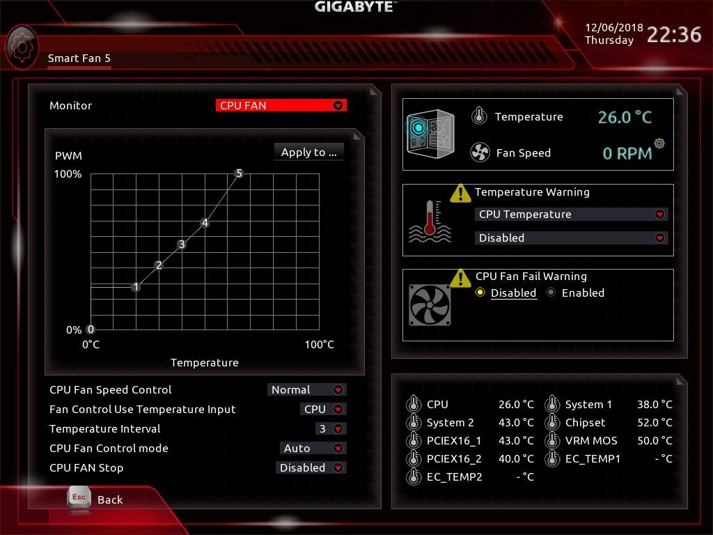 Обзор итестирование материнской платы GIGABYTE X399 AORUS XTREME | Канобу - Изображение 4070
