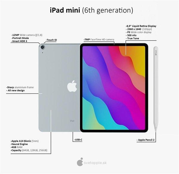 Раскрыты дизайн ихарактеристики iPad mini6