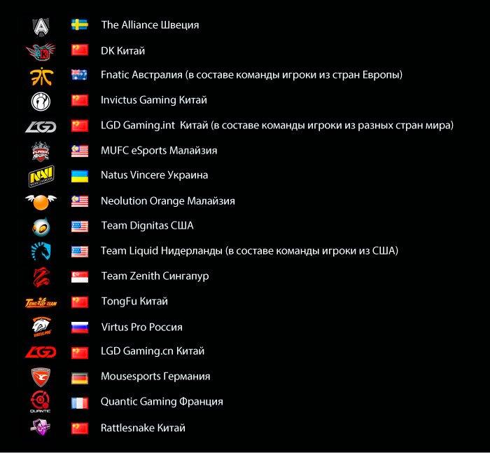 Все что известно о DotA 2 «The International 3» | Канобу - Изображение 2