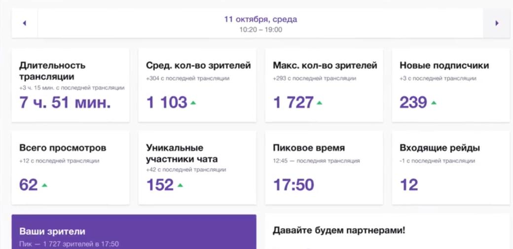 На Twitch.tv появились новые фишки — достижения и отчеты о трансляциях. - Изображение 2