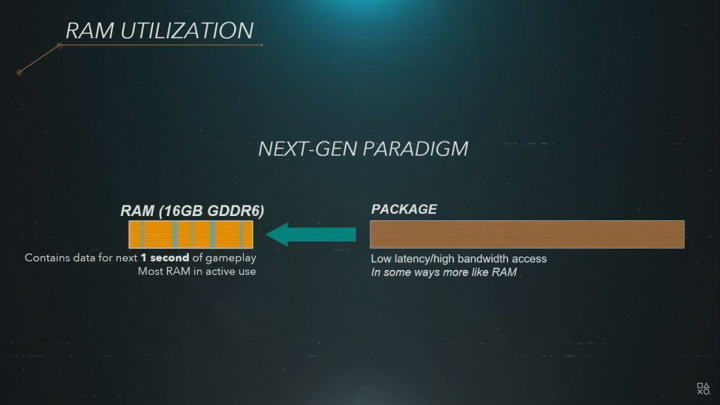 Презентация PlayStation 5: начинка иособенности будущей консоли Sony | Канобу - Изображение 12004